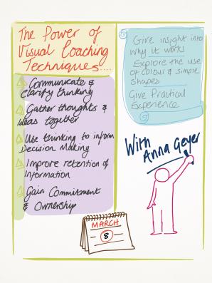 visual coaching workshop