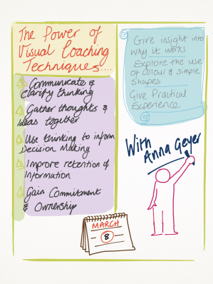 visual coaching workshop