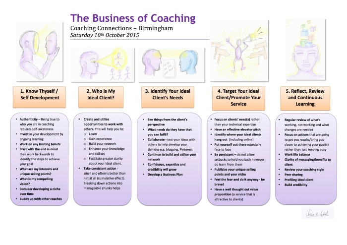 The Business of Coaching Graphic SI Oct15 v3 copy
